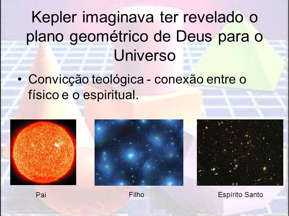Kepler imaginava ter revelado o plano geométrico de Deus para o Universo