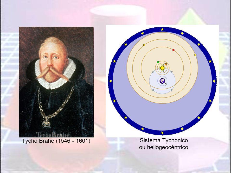Tycho Brahe (1546 - 1601) Sistema Tychonico ou heliogeocêntrico