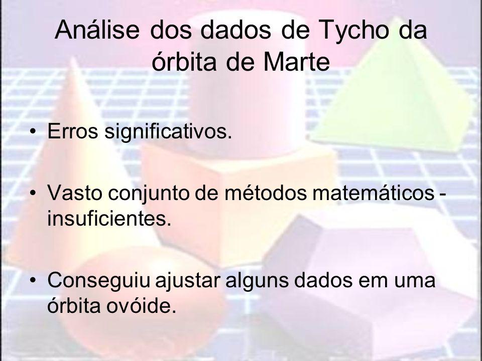 Análise dos dados de Tycho da órbita de Marte