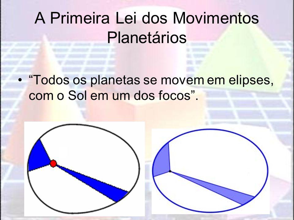 A Primeira Lei dos Movimentos Planetários