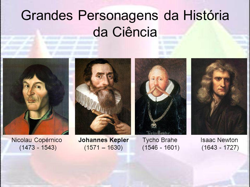 Grandes Personagens da História da Ciência