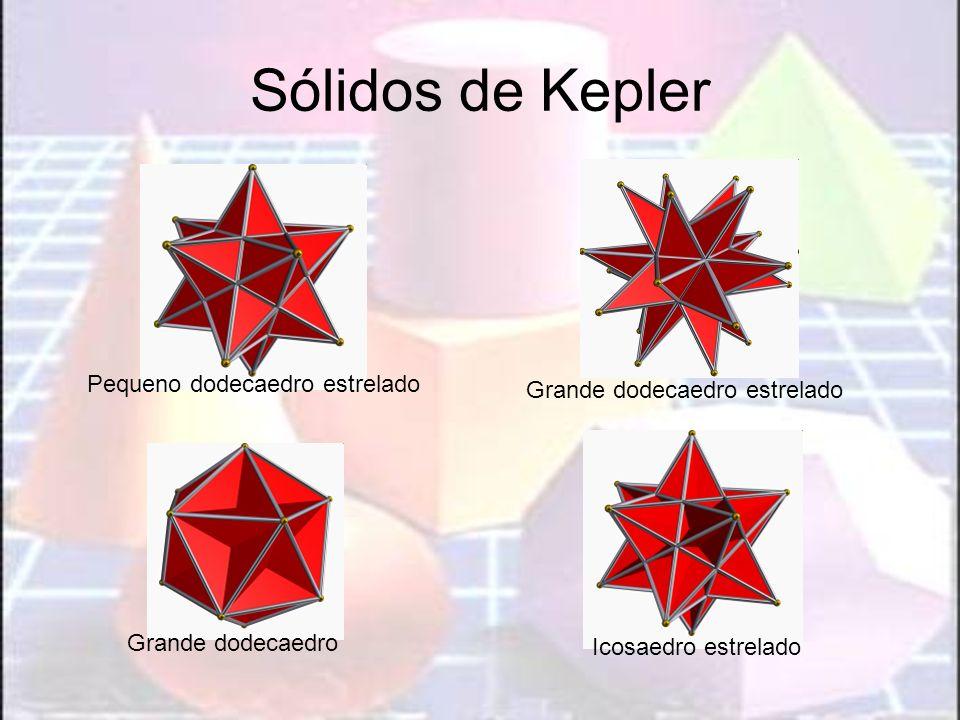 Sólidos de Kepler Pequeno dodecaedro estrelado