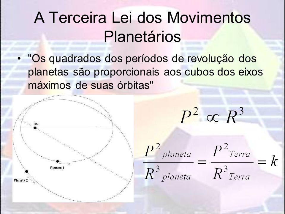 A Terceira Lei dos Movimentos Planetários