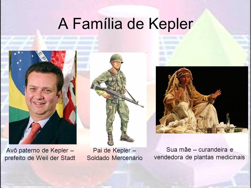 A Família de Kepler Avô paterno de Kepler – prefeito de Weil der Stadt