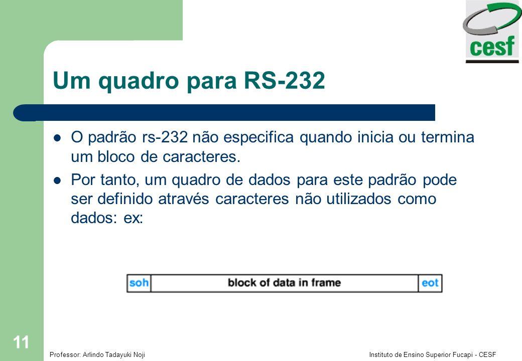 Um quadro para RS-232 O padrão rs-232 não especifica quando inicia ou termina um bloco de caracteres.
