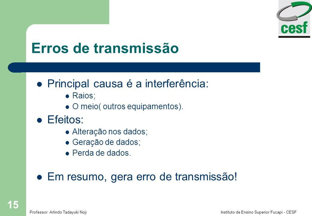 Erros de transmissão Principal causa é a interferência: Efeitos:
