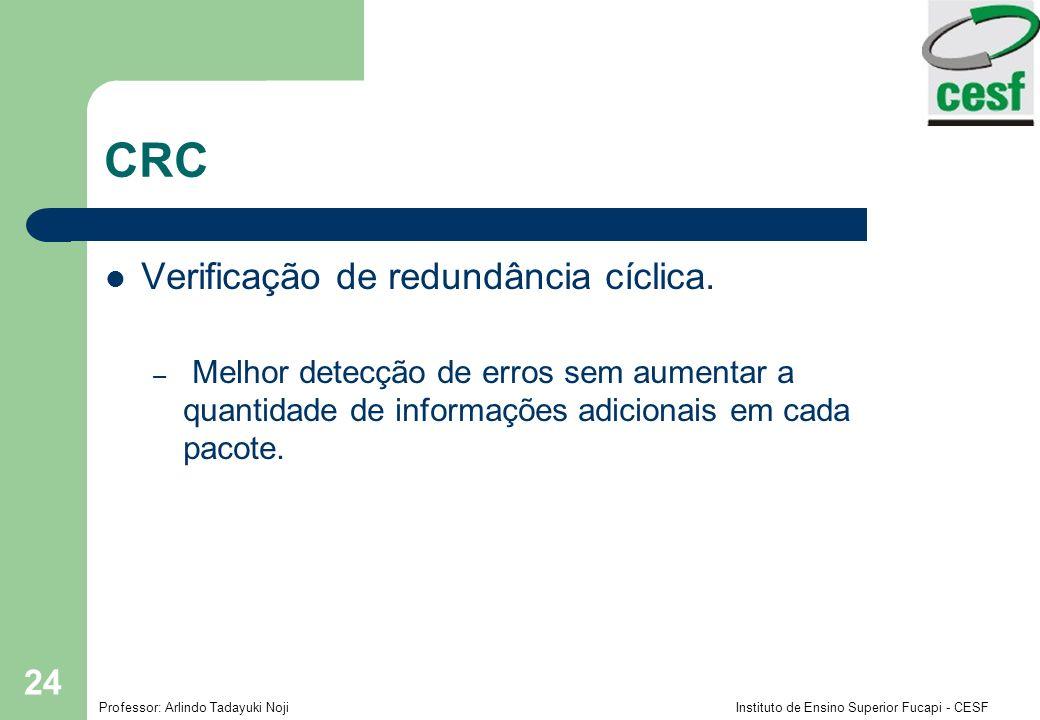 CRC Verificação de redundância cíclica.
