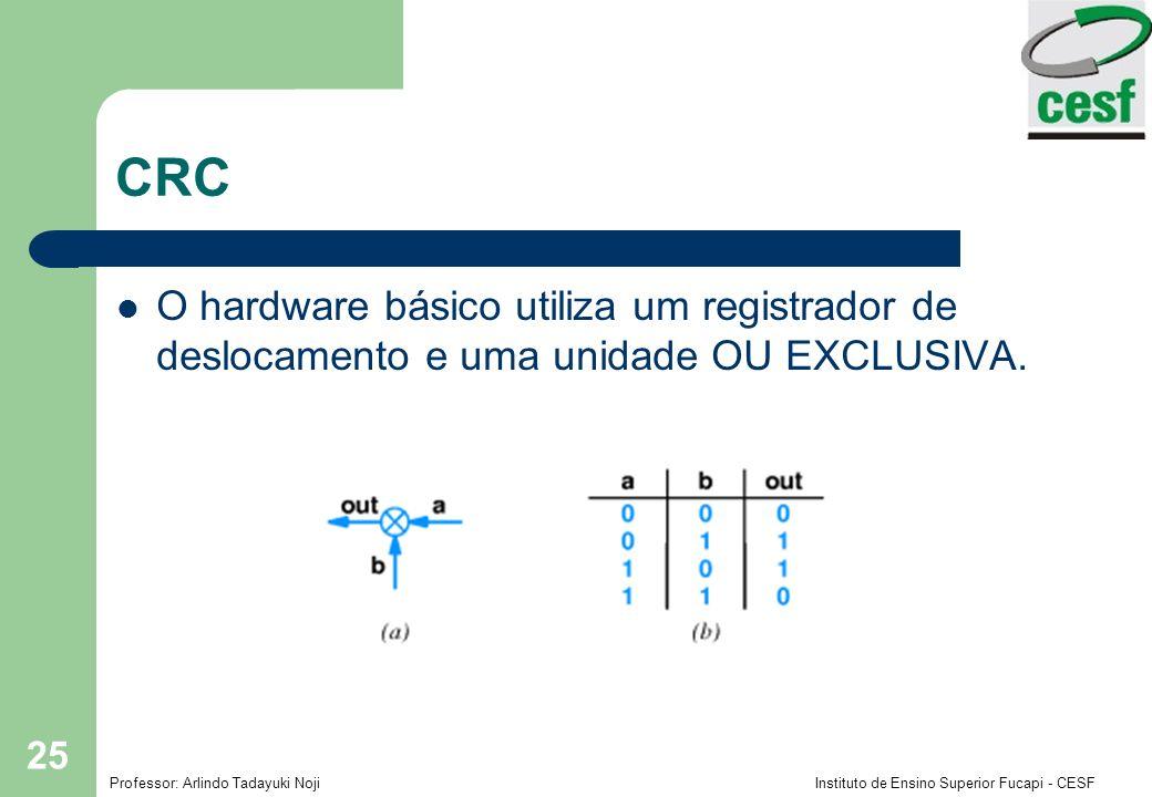 CRC O hardware básico utiliza um registrador de deslocamento e uma unidade OU EXCLUSIVA.