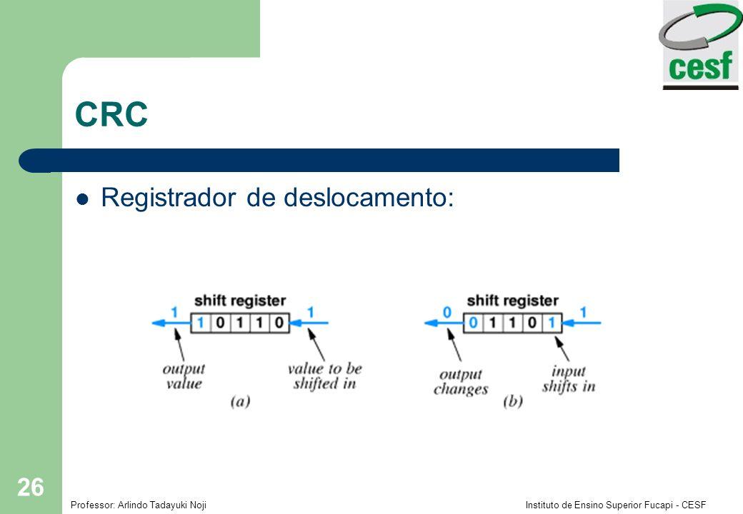 CRC Registrador de deslocamento: