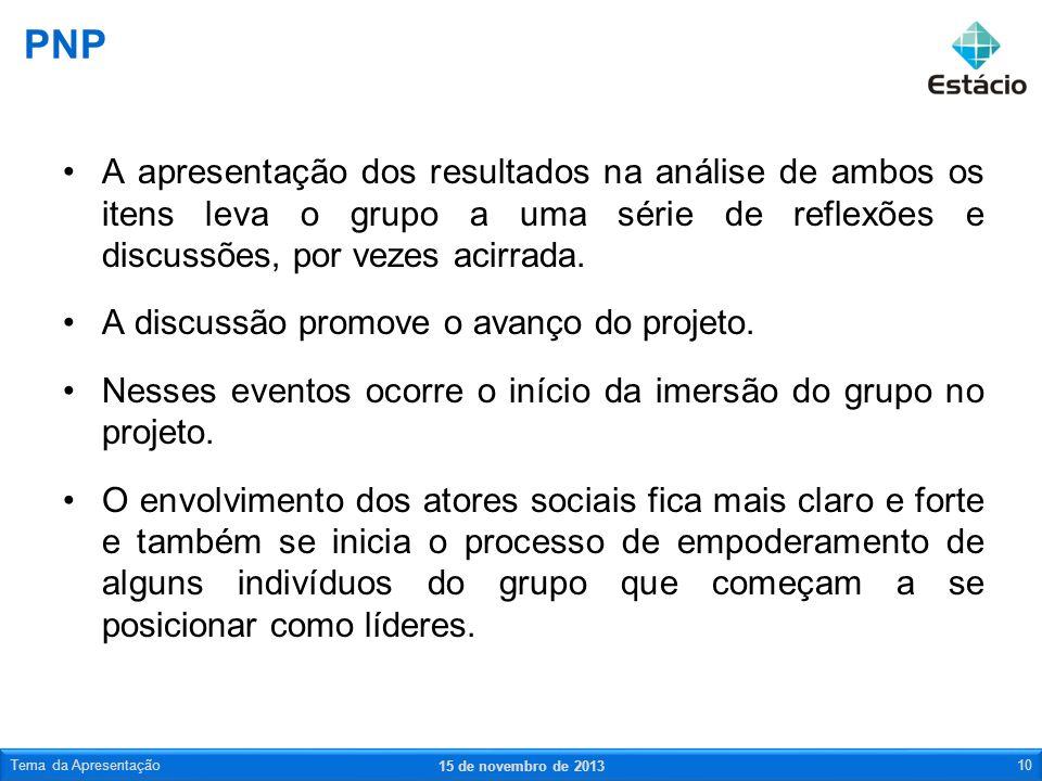 PNP A apresentação dos resultados na análise de ambos os itens leva o grupo a uma série de reflexões e discussões, por vezes acirrada.