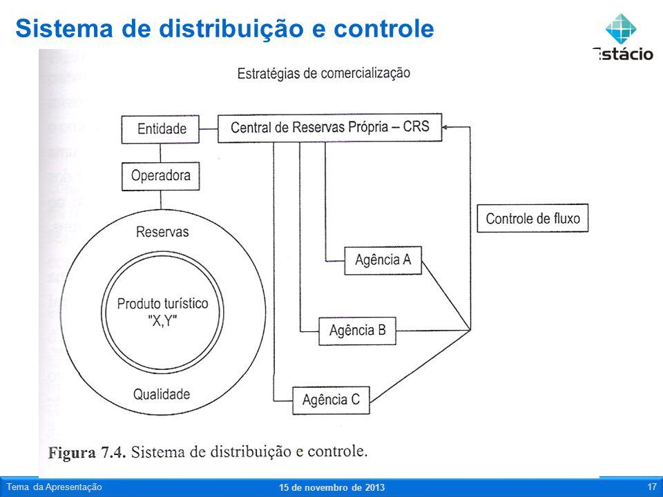 Sistema de distribuição e controle