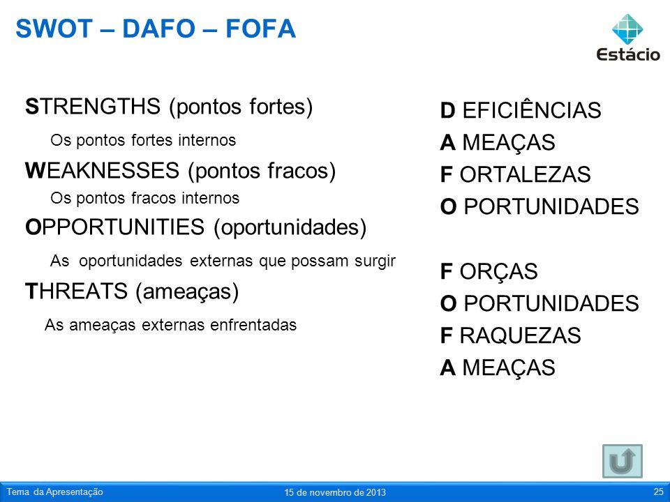 SWOT – DAFO – FOFA STRENGTHS (pontos fortes) D EFICIÊNCIAS