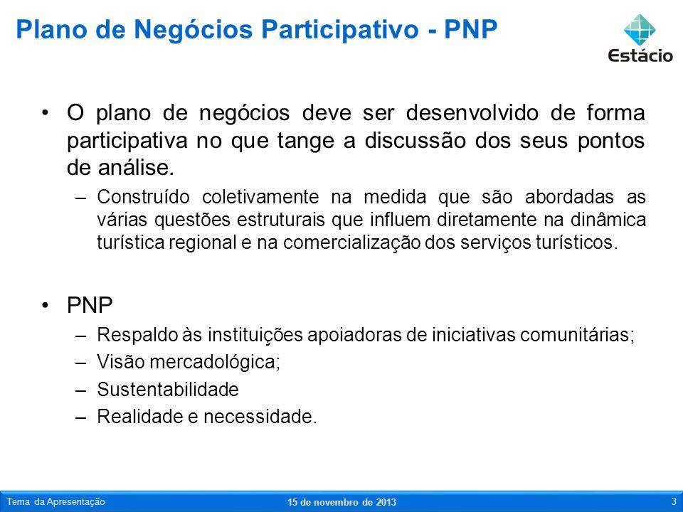 Plano de Negócios Participativo - PNP