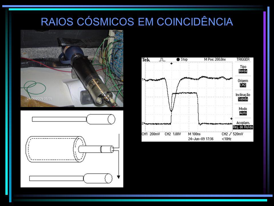 RAIOS CÓSMICOS EM COINCIDÊNCIA