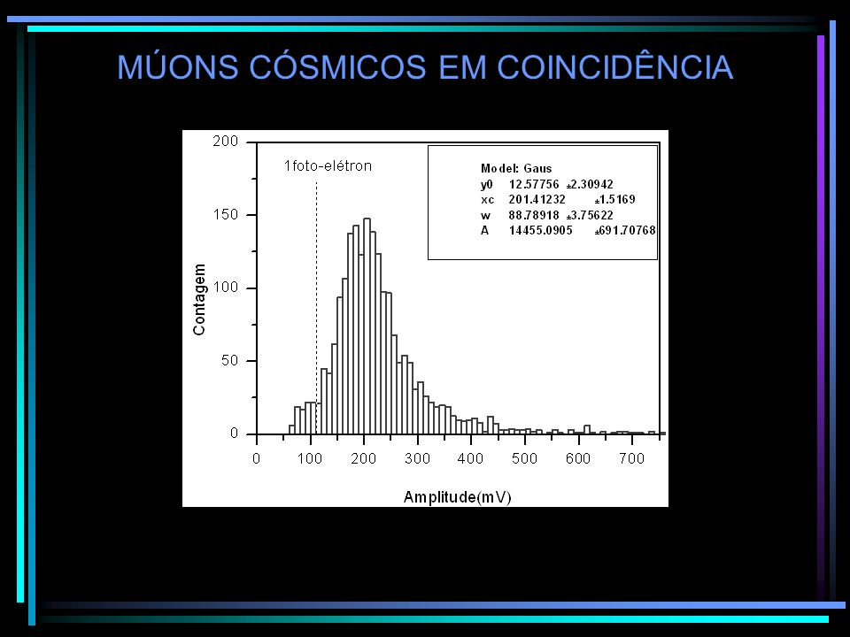 MÚONS CÓSMICOS EM COINCIDÊNCIA