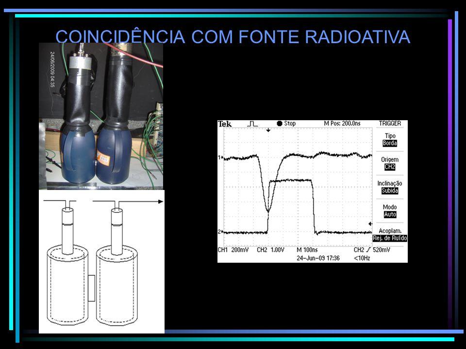 COINCIDÊNCIA COM FONTE RADIOATIVA