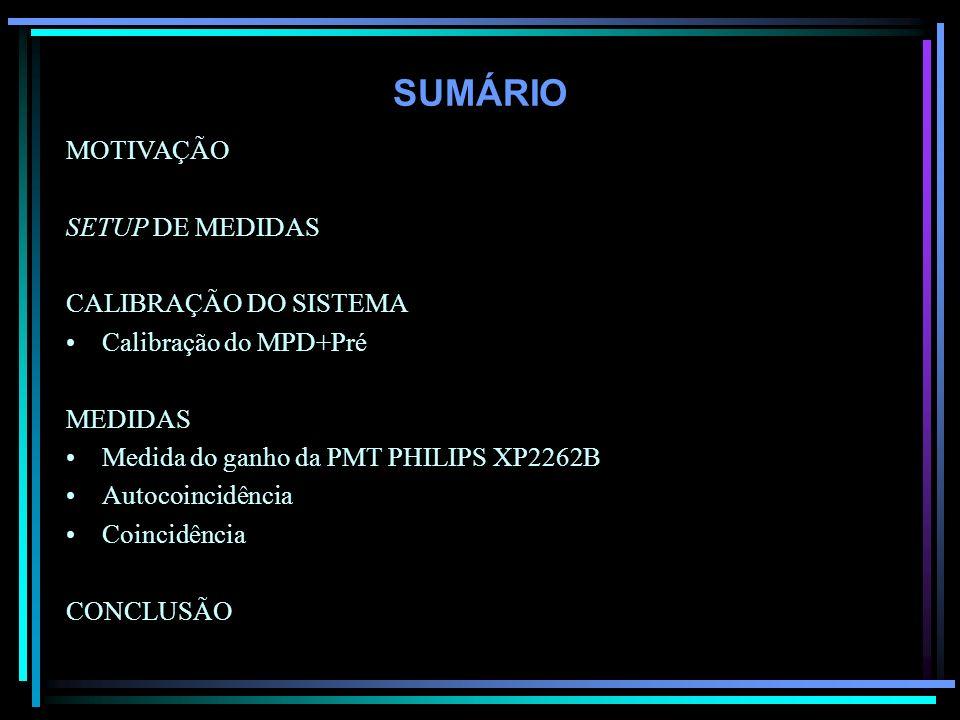 SUMÁRIO MOTIVAÇÃO SETUP DE MEDIDAS CALIBRAÇÃO DO SISTEMA