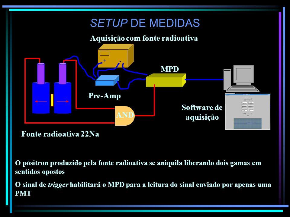 Aquisição com fonte radioativa