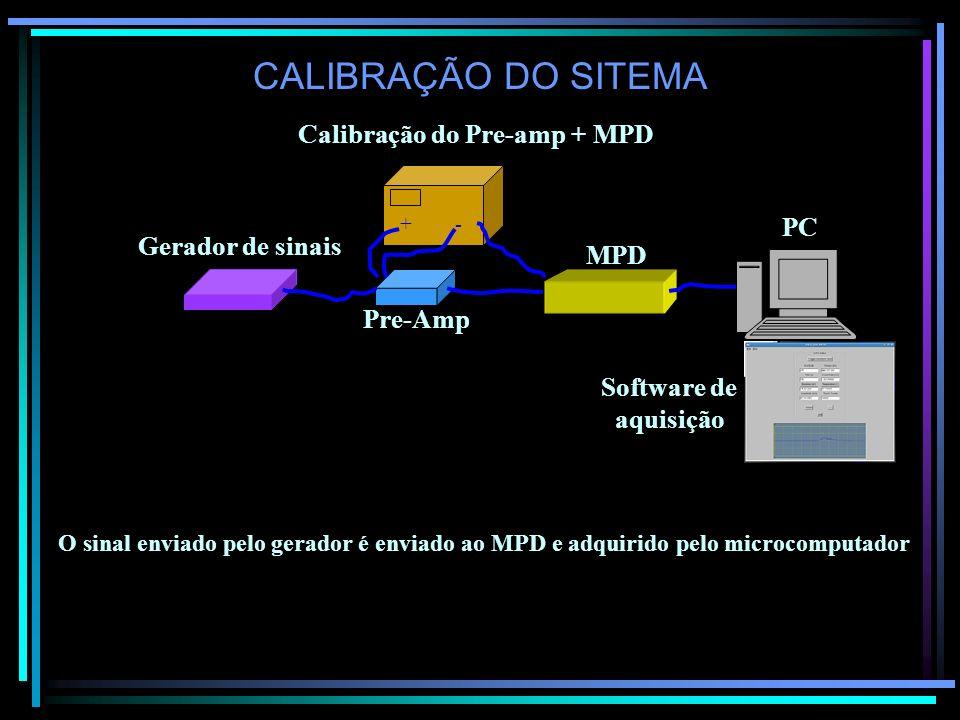 Calibração do Pre-amp + MPD