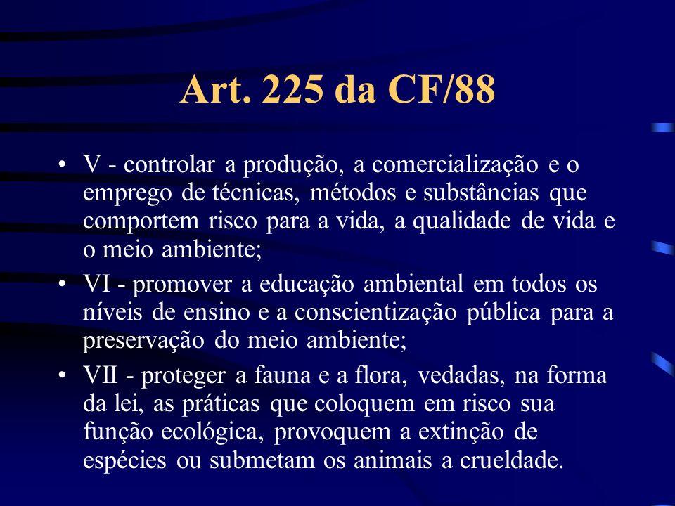 Art. 225 da CF/88
