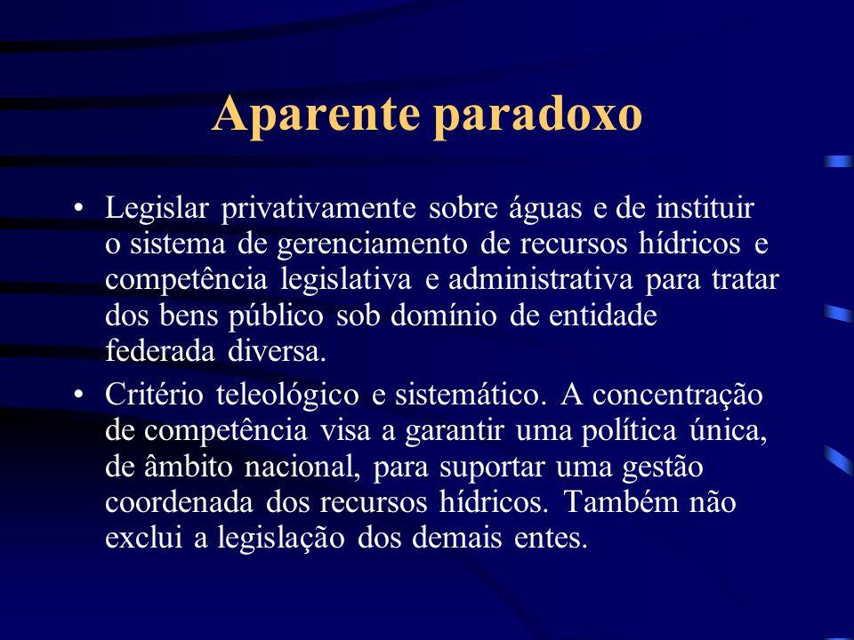 Aparente paradoxo