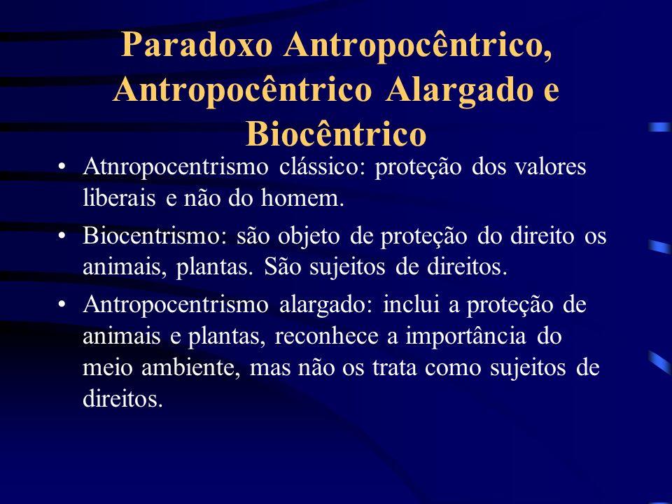 Paradoxo Antropocêntrico, Antropocêntrico Alargado e Biocêntrico