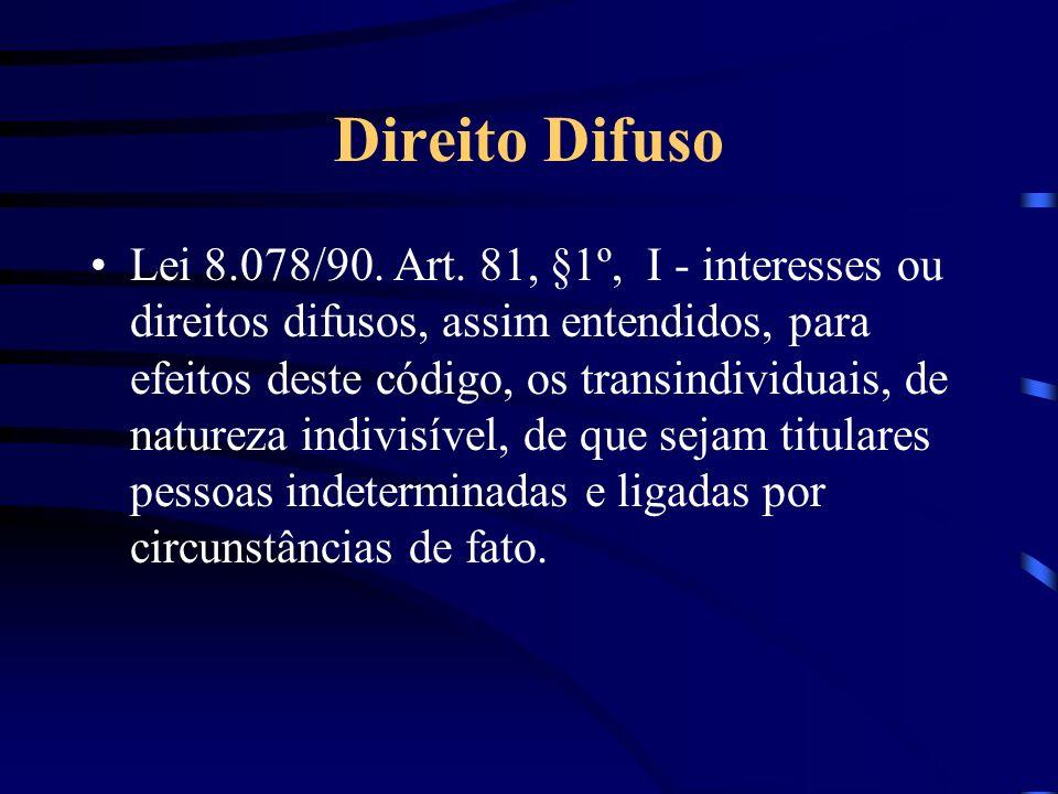 Direito Difuso
