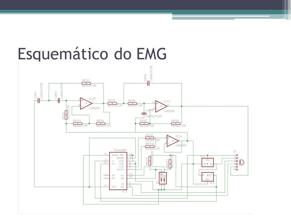 Esquemático do EMG