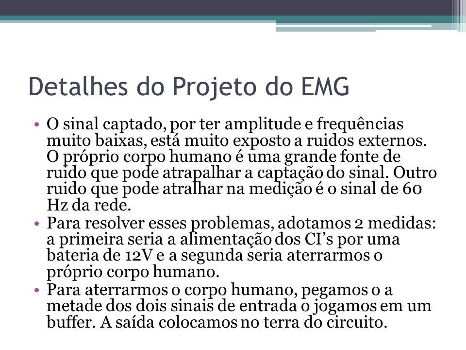 Detalhes do Projeto do EMG