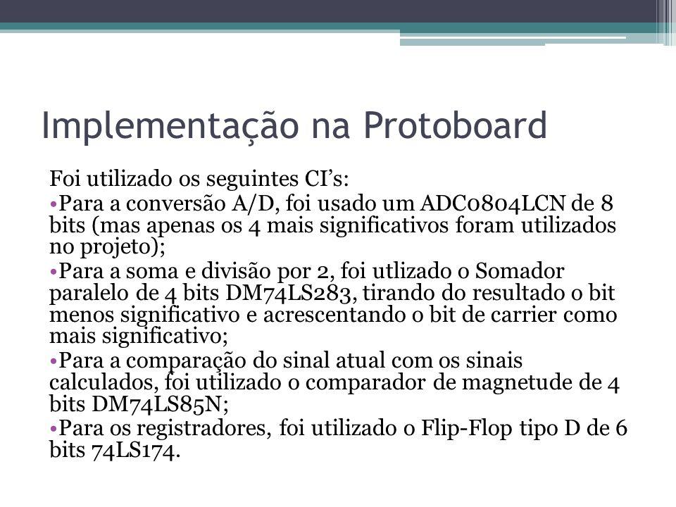 Implementação na Protoboard