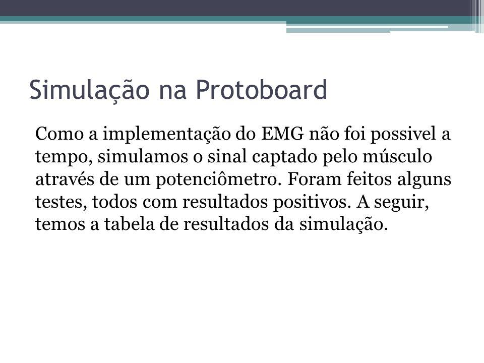Simulação na Protoboard