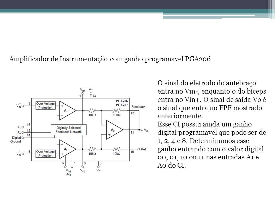 Amplificador de Instrumentação com ganho programavel PGA206