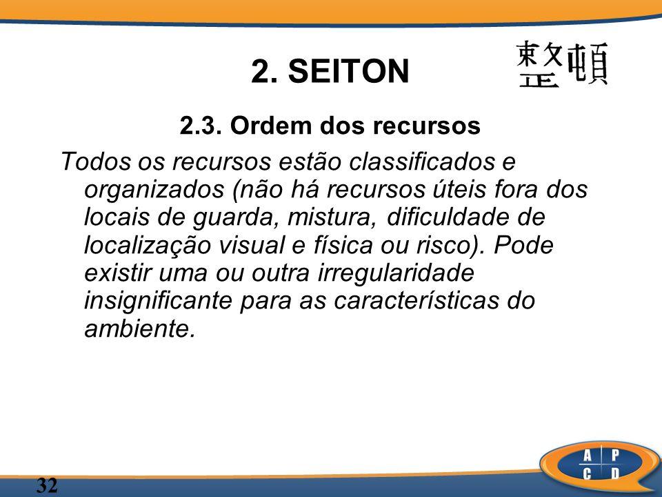 2. SEITON 2.3. Ordem dos recursos