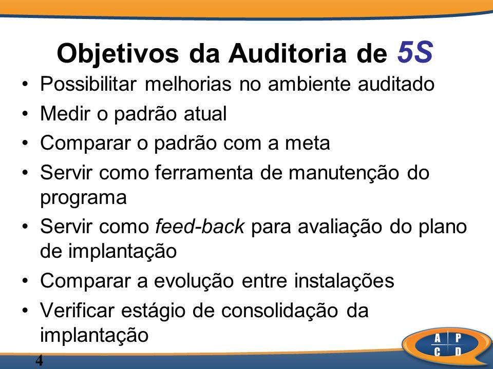 Objetivos da Auditoria de 5S