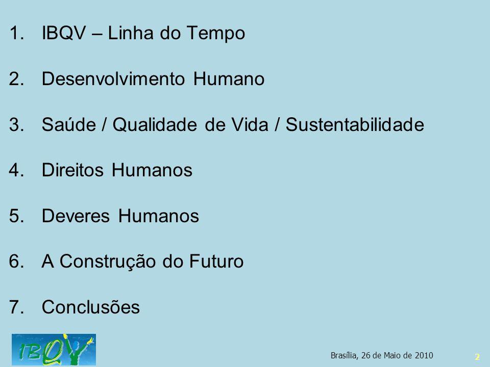 Desenvolvimento Humano Saúde / Qualidade de Vida / Sustentabilidade