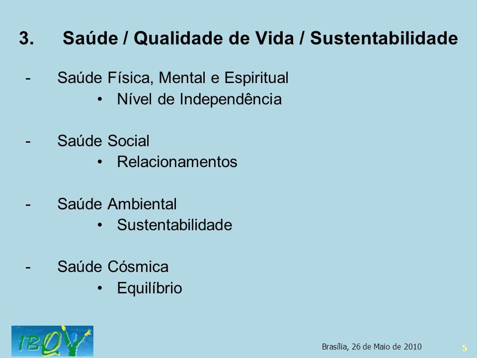 Saúde / Qualidade de Vida / Sustentabilidade
