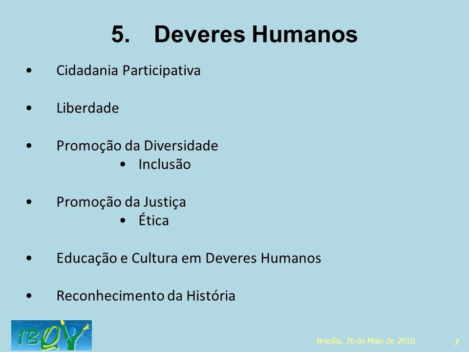 Deveres Humanos Cidadania Participativa Liberdade