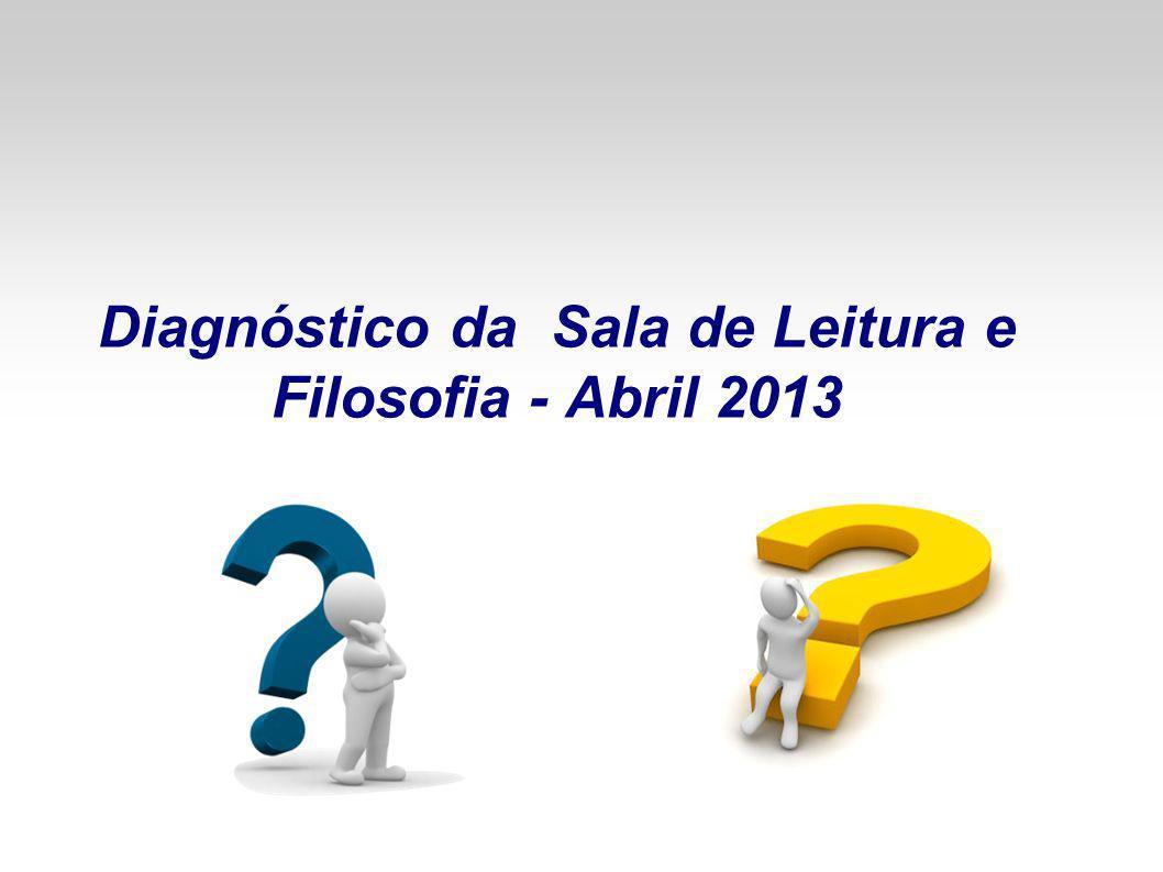 Diagnóstico da Sala de Leitura e Filosofia - Abril 2013