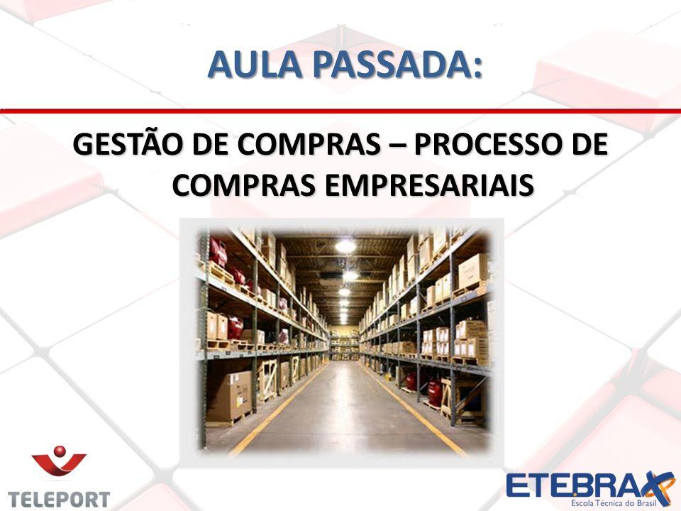 GESTÃO DE COMPRAS – PROCESSO DE COMPRAS EMPRESARIAIS