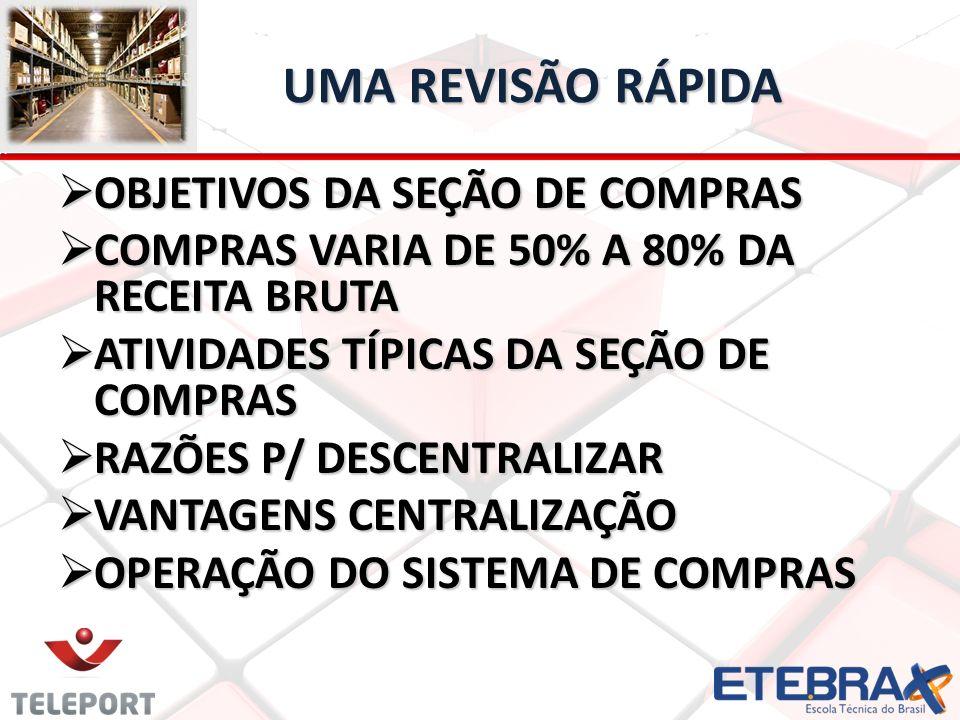 UMA REVISÃO RÁPIDA OBJETIVOS DA SEÇÃO DE COMPRAS
