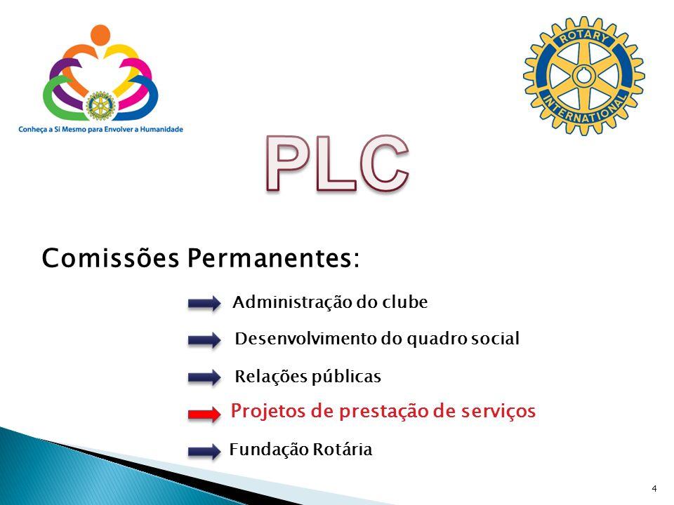 PLC Comissões Permanentes: Projetos de prestação de serviços
