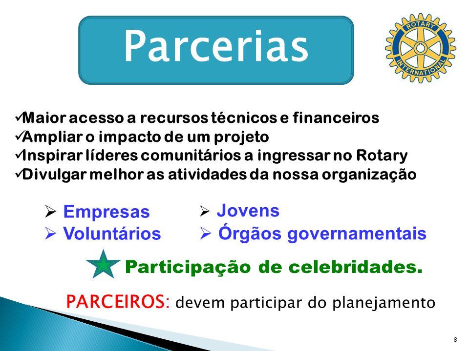Parcerias Empresas Voluntários Órgãos governamentais