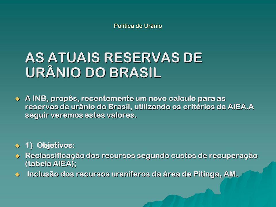 AS ATUAIS RESERVAS DE URÂNIO DO BRASIL