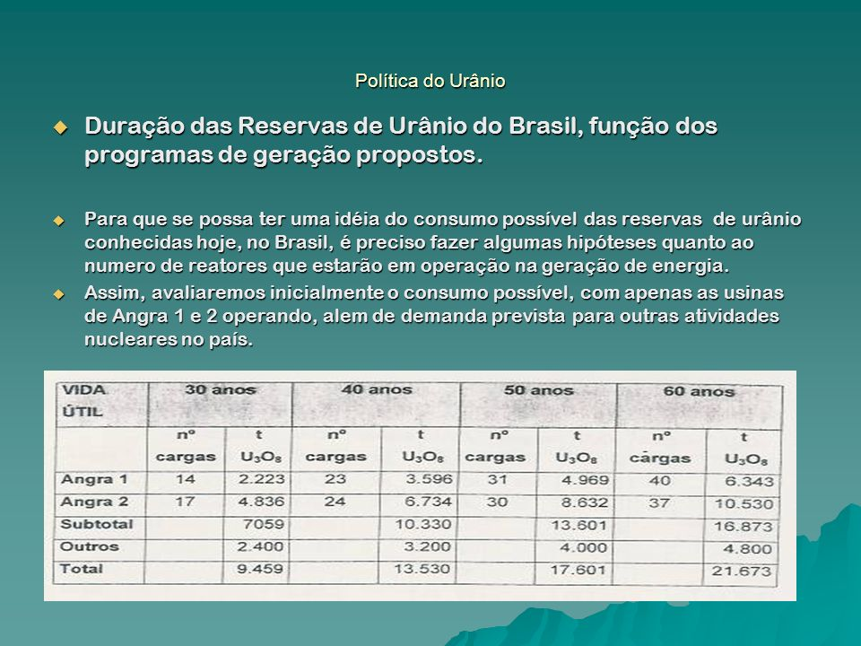 Política do Urânio Duração das Reservas de Urânio do Brasil, função dos programas de geração propostos.