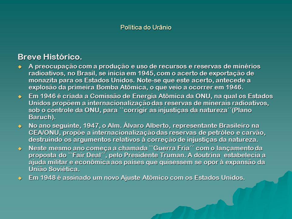 Breve Histórico. Política do Urânio