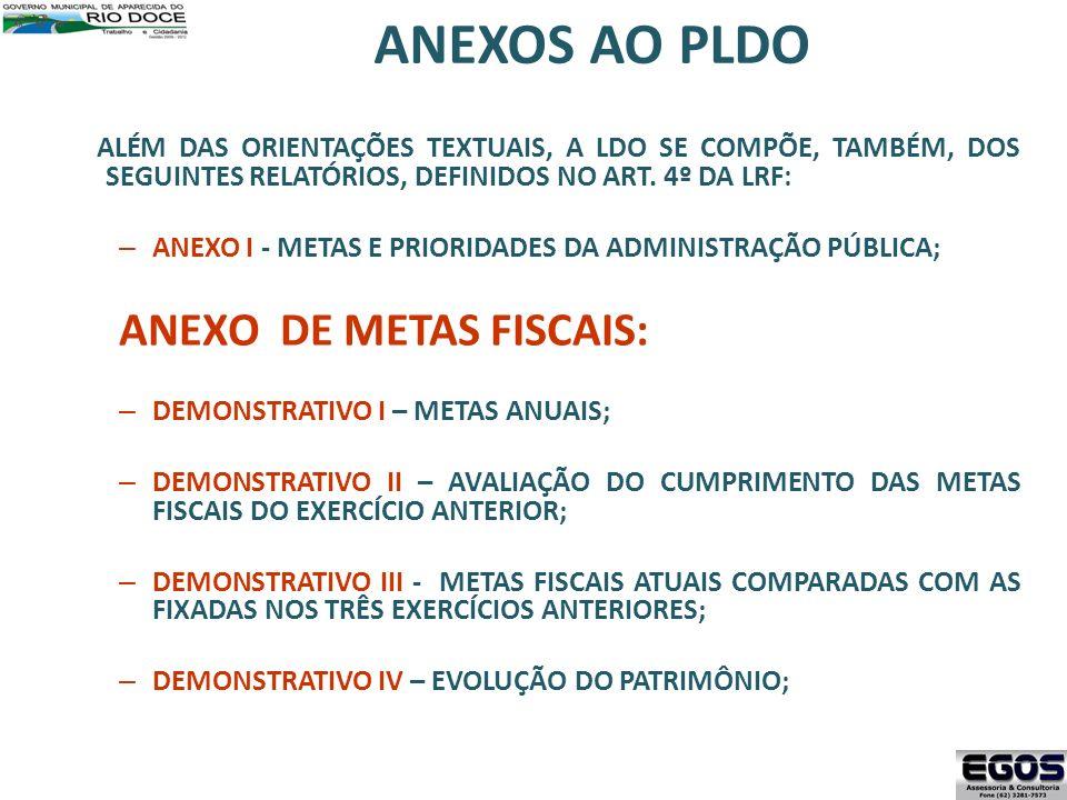 ANEXOS AO PLDO ANEXO DE METAS FISCAIS: