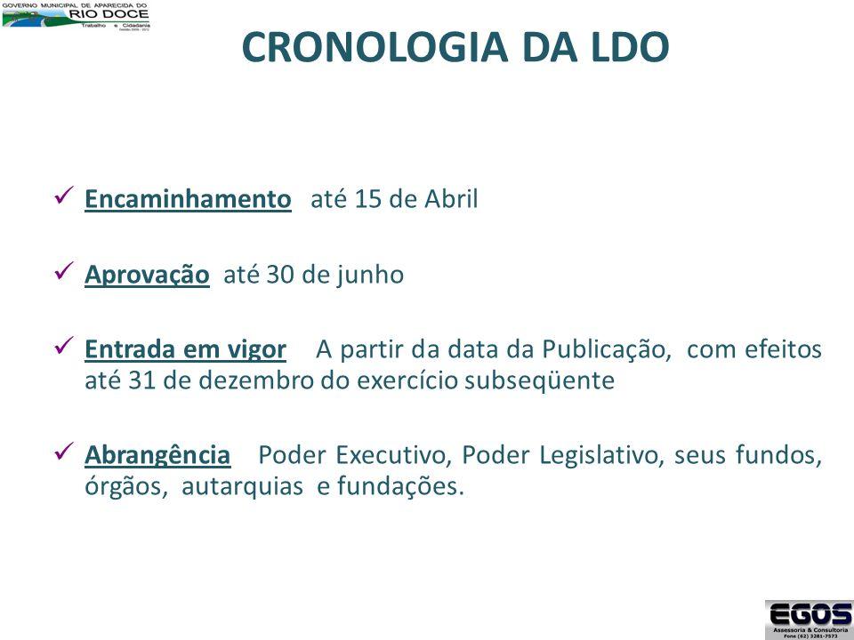 CRONOLOGIA DA LDO Encaminhamento até 15 de Abril