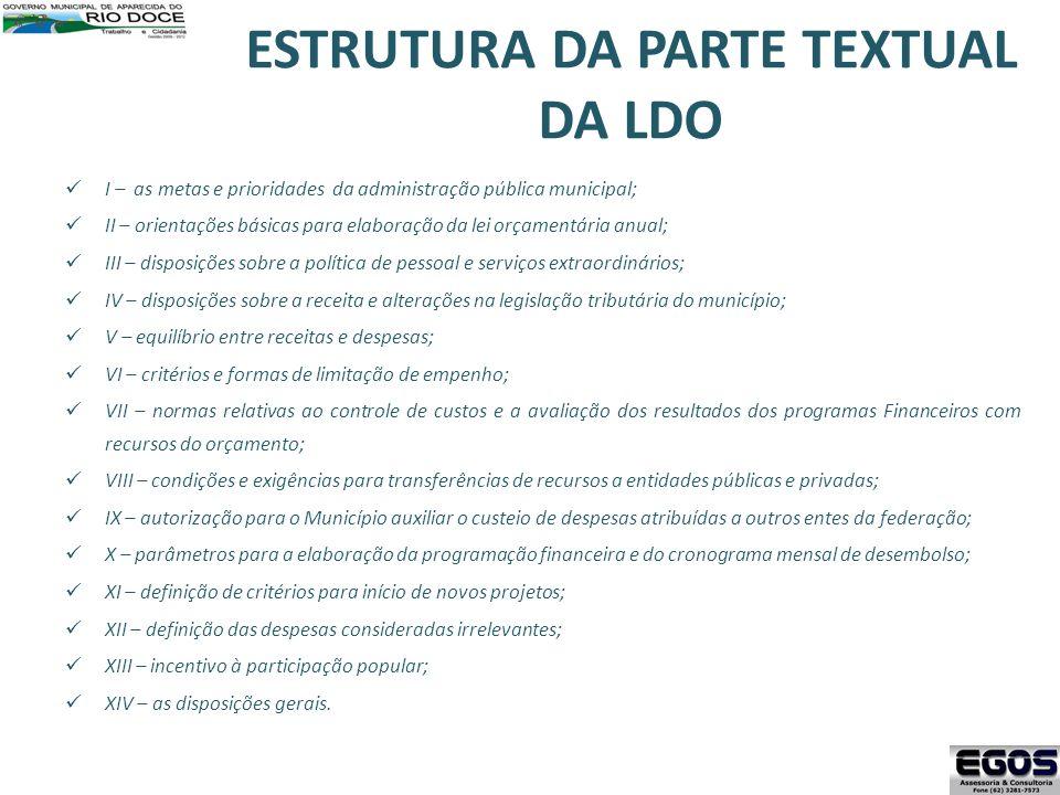 ESTRUTURA DA PARTE TEXTUAL DA LDO