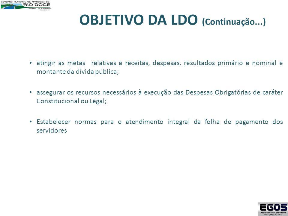 OBJETIVO DA LDO (Continuação...)
