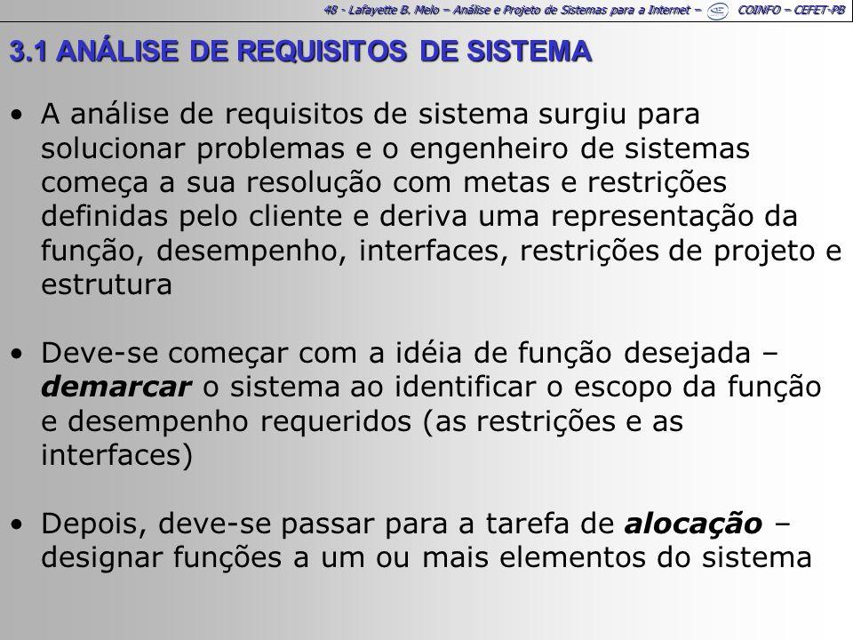 3.1 ANÁLISE DE REQUISITOS DE SISTEMA